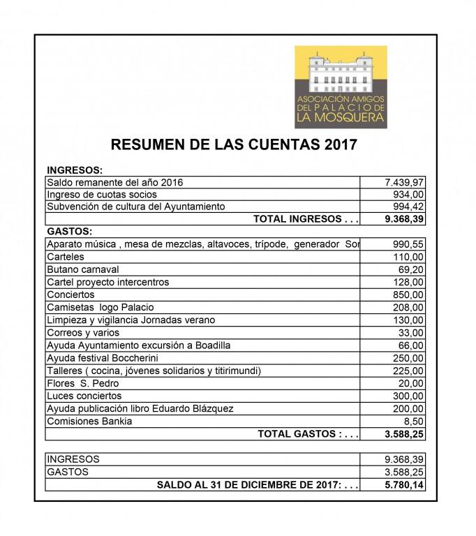 Cuentas 2017 Amigos Palacio Mosquera