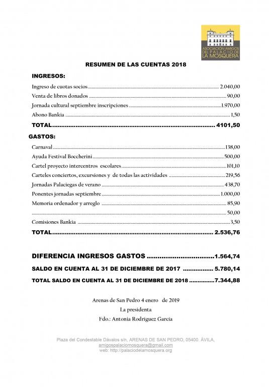 Cuentas año 2018 - Asociación de Amigos del Palacio de La Mosquera - Arenas de San Pedro